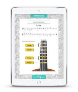 blues scale violin - a major [pdf]