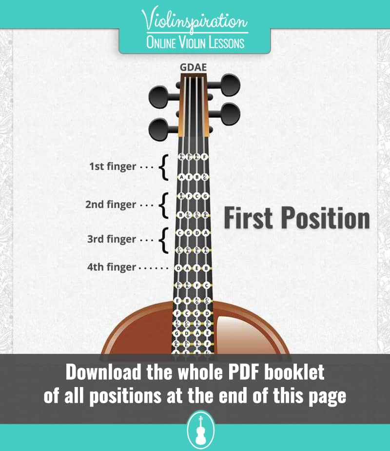All Violin Positions - 1st Position - Violin Fingering Chart - 800