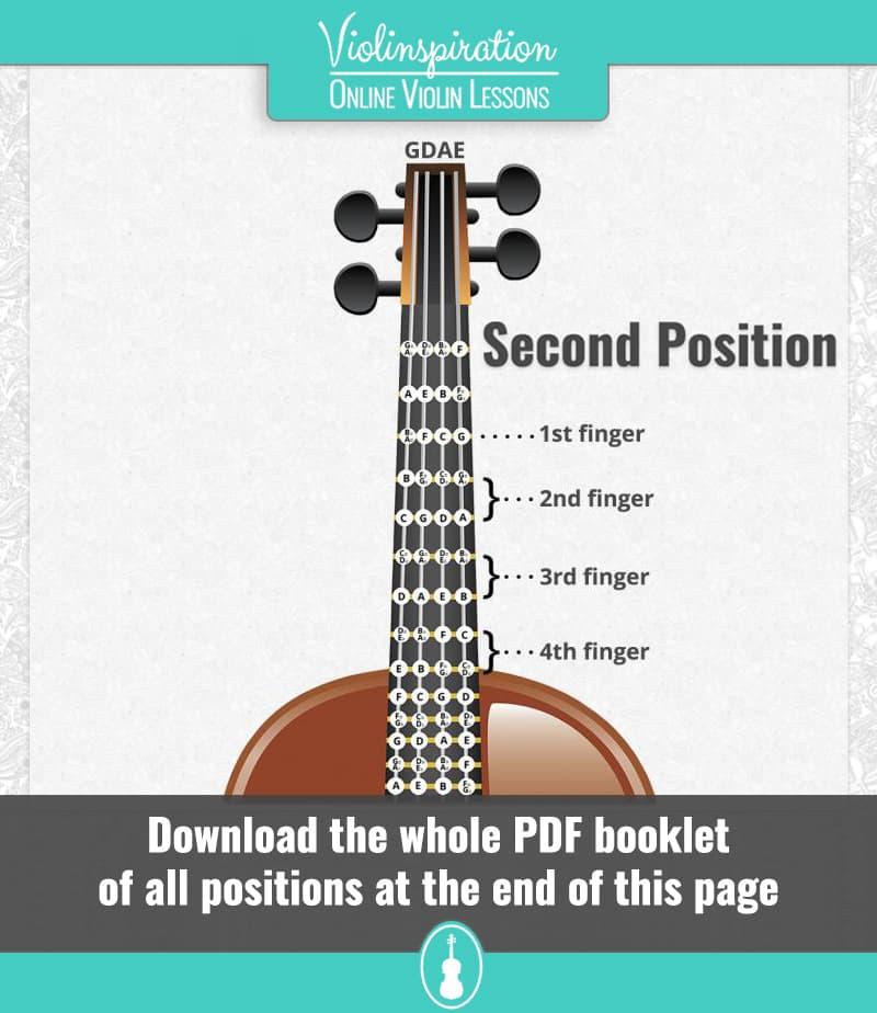 All Violin Positions - 2nd Position - Violin Fingering Chart - 800
