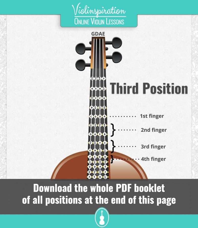 All Violin Positions - 3rd Position - Violin Fingering Chart - 800