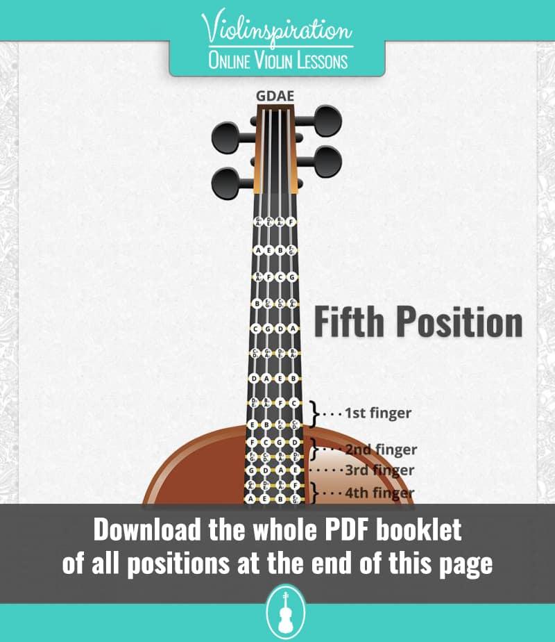 All Violin Positions - 5th Position - Violin Fingering Chart - 800
