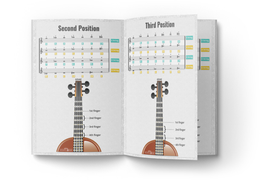 All Violin Positions with Fingerboard Charts - Book of charts