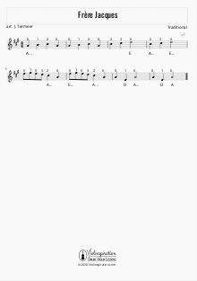 Frere Jacques - Violin Sheet Music Tutorial