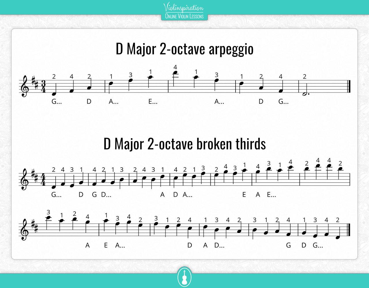 Third Position Exercise - D Major 2-octave arpeggio + broken thirds