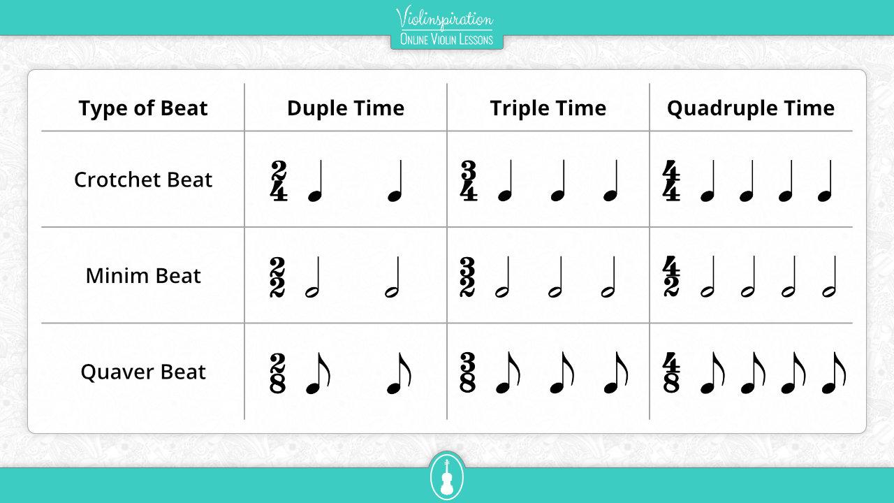 Online metronome - Types of Beats