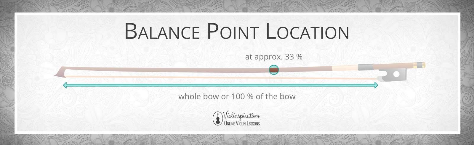 Violin Bow Parts - Balance Point