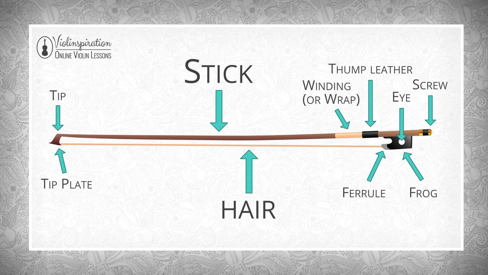 Violin Bow Parts