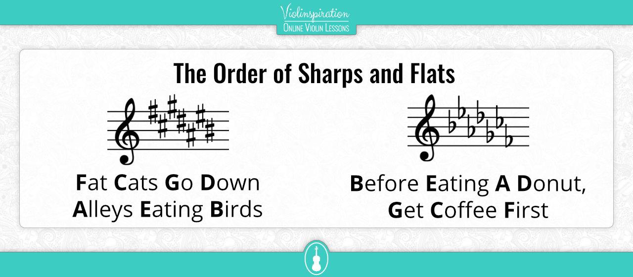 Violin Key Signatures - The Order of Sharps and Flats
