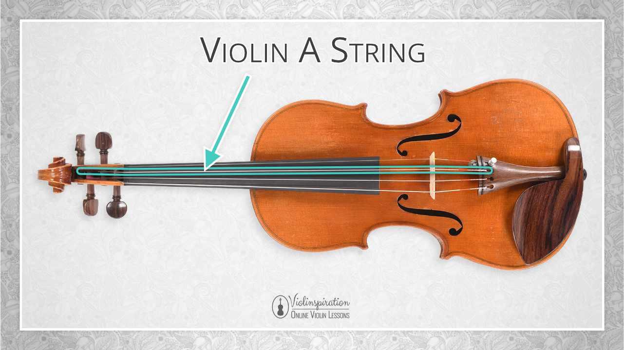 Violin Parts - A String
