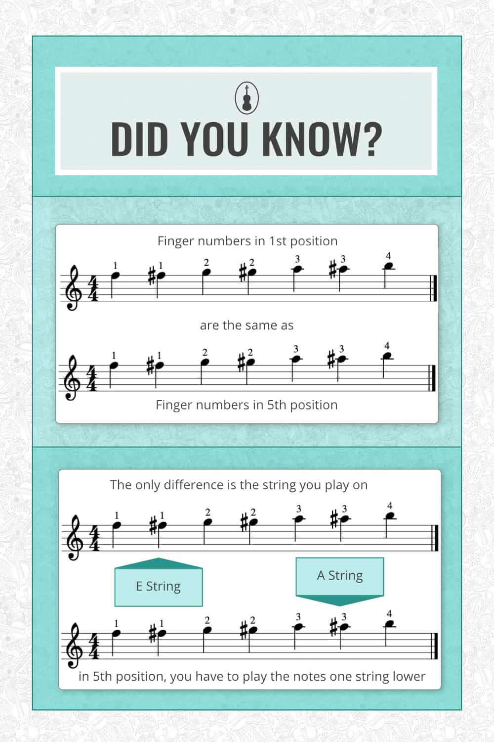 5th position on the violin - finger numbers