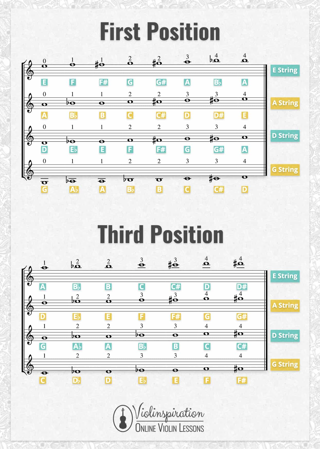 Violin Positions Chart