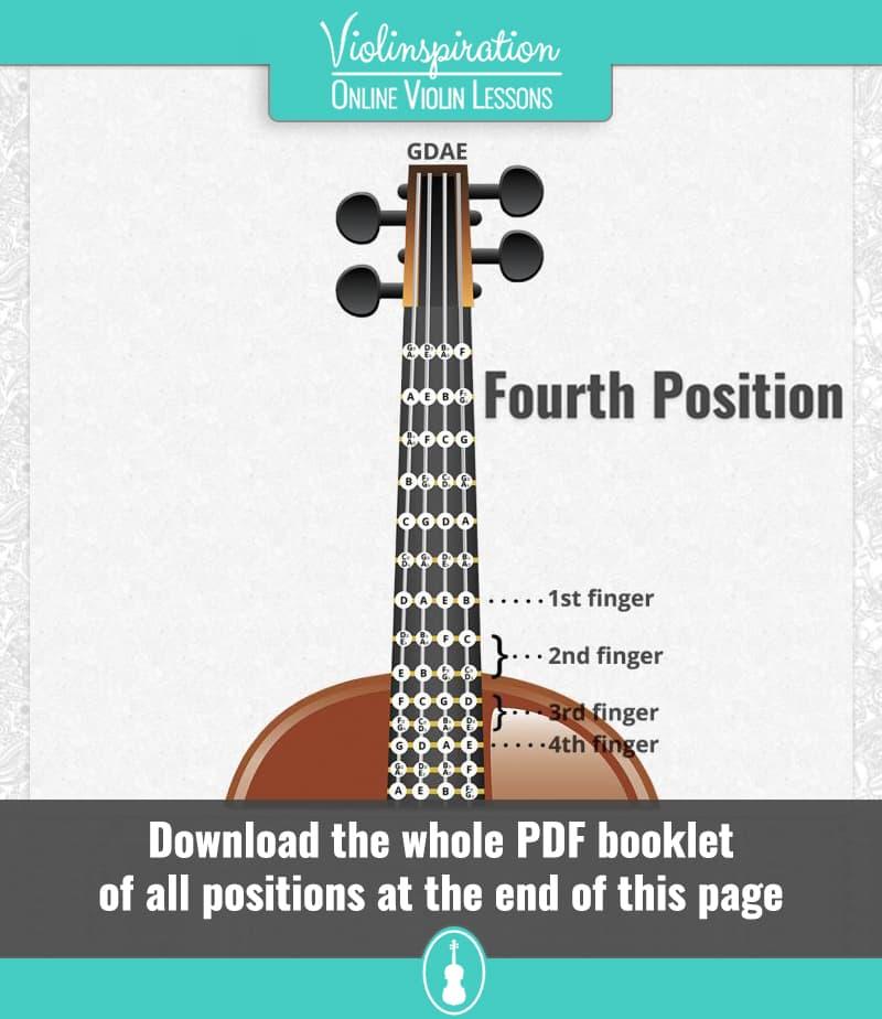 Violin Positions - Fourth Position Violin Fingering Chart