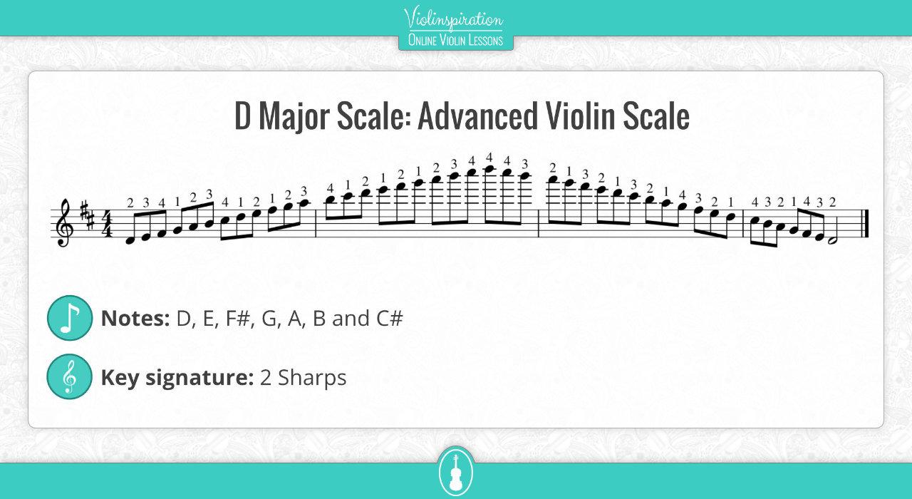 Violin Scales - D Major Scale Advanced