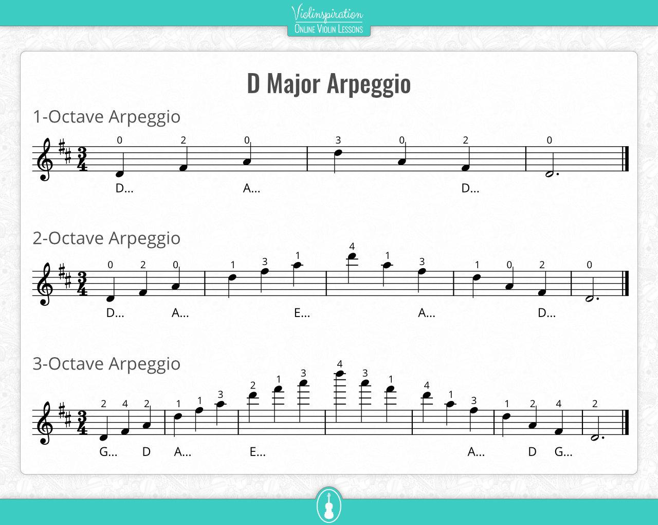 Violin Scales - D Major Scale - Arpeggio