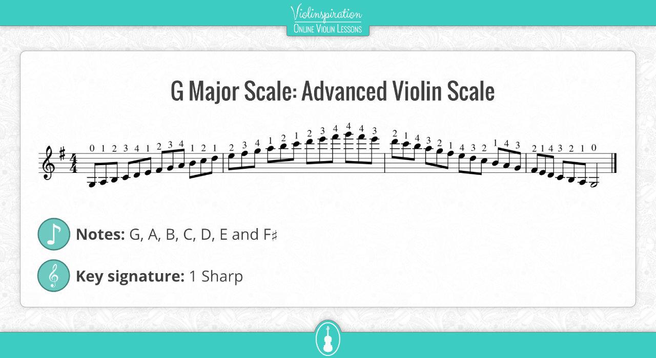 Violin Scales - G Major Scale Advanced
