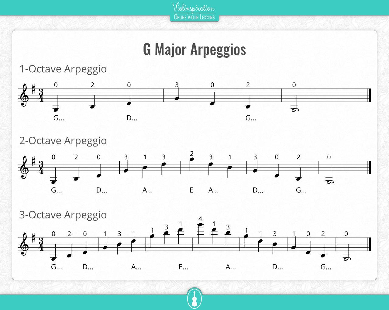 Violin Scales - G Major Scale - Arpeggios