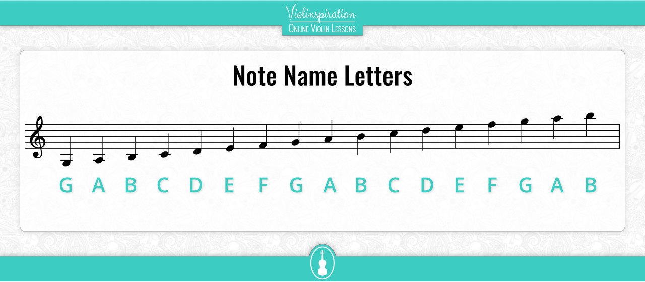Violin Sheet Music Note Name Letters