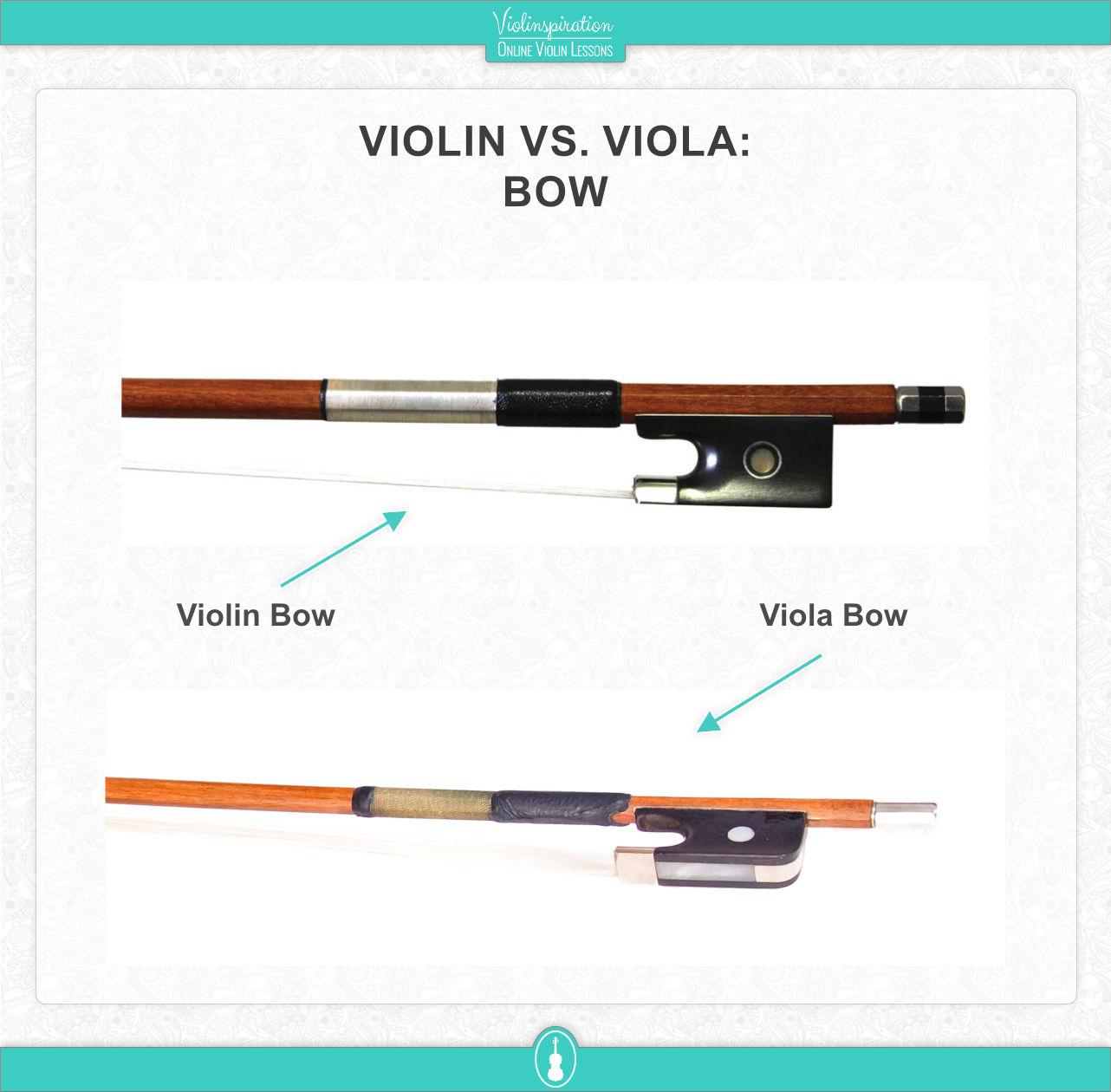 Violin vs viola - bow